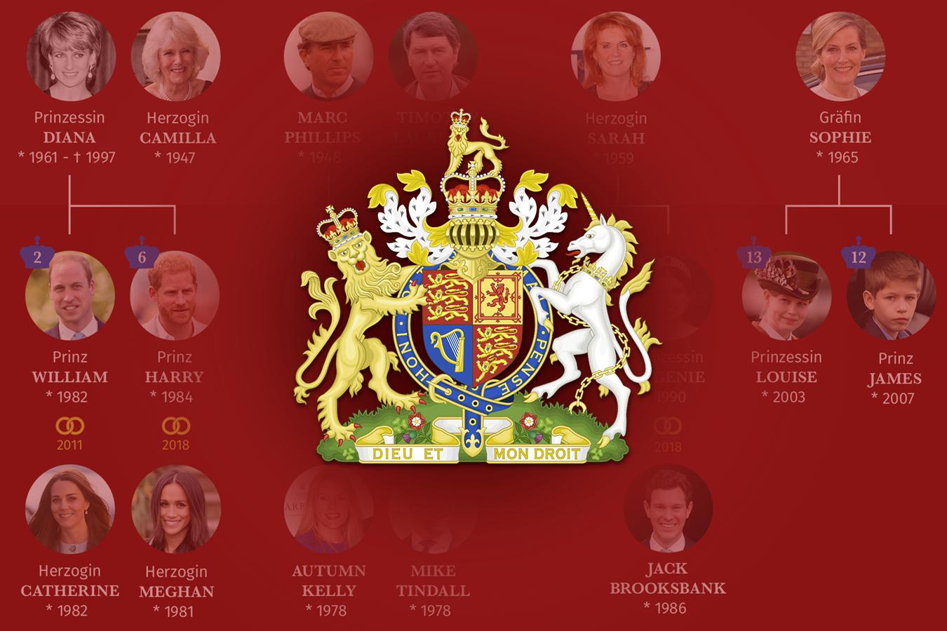 Bild zu Königsfamilie England, Windsors, Wappen