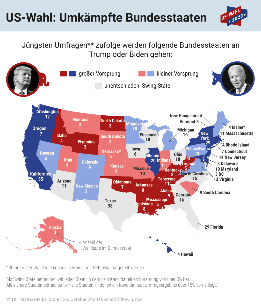 Bild zu US-Wahl: Umkämpfte Bundesstaaten