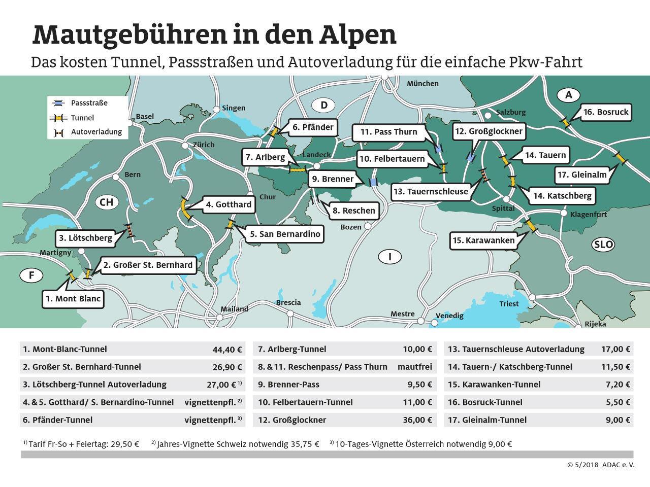 Bild zu Mautstrassen in den Alpen