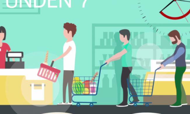 Bild zu Supermarkt